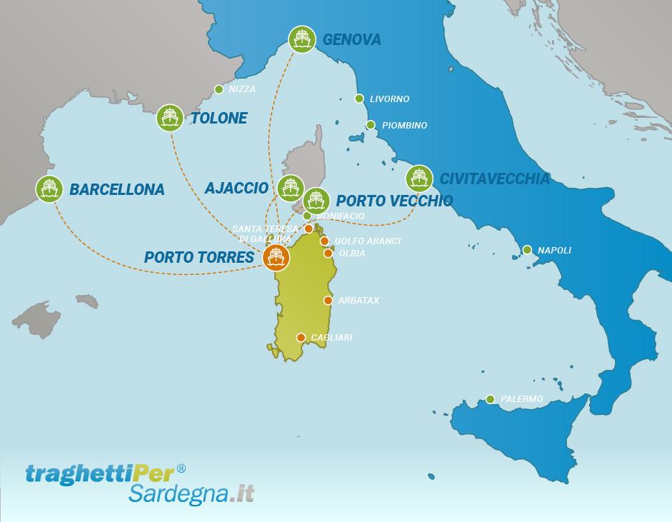 Hafen von Porto Torres