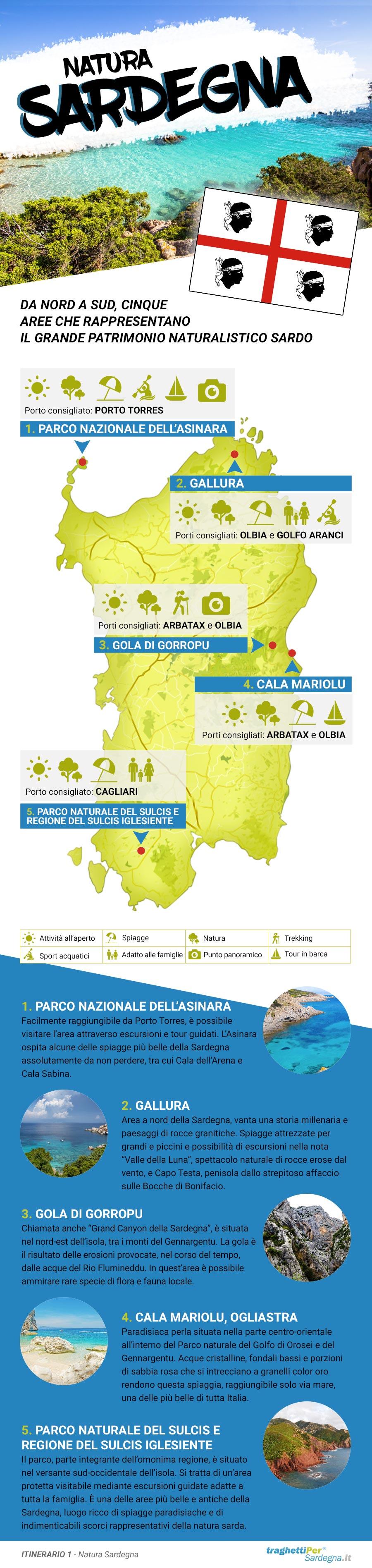 infografica_sardegna